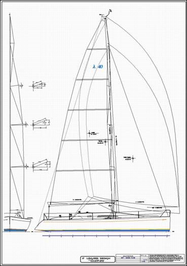 Info Clinker built sailing boat plans | Boatplan